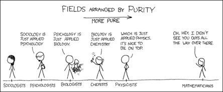 hehehe  Taken from: http://xkcd.com/435/